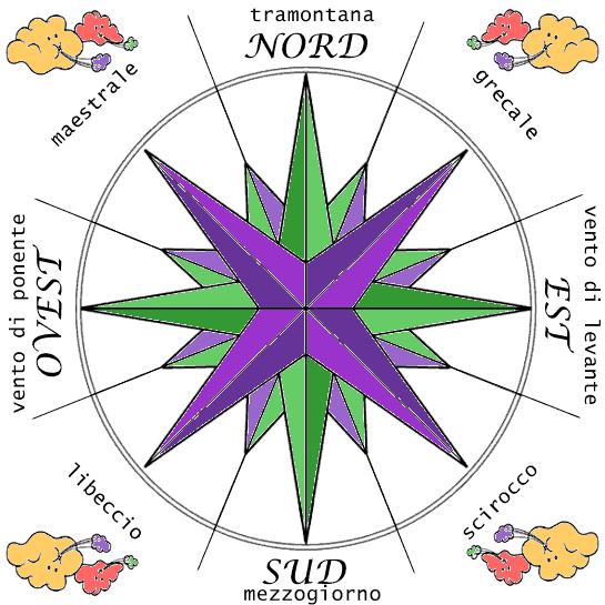 Logo Lo Zefiro - Agenzia di Traduzioni