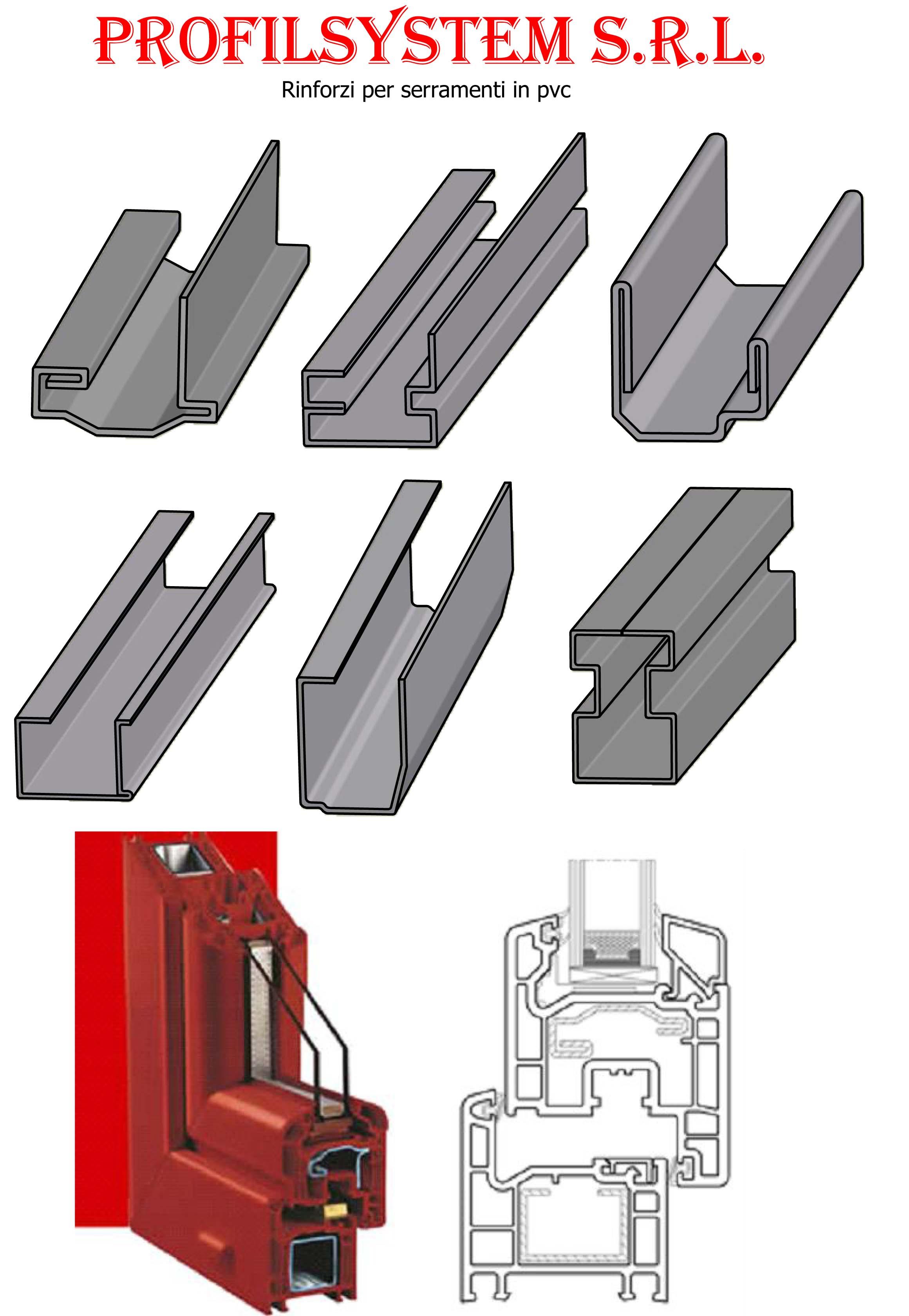 Profilsystem s r l profilati in acciaio e ferro asola for Pvc per serramenti